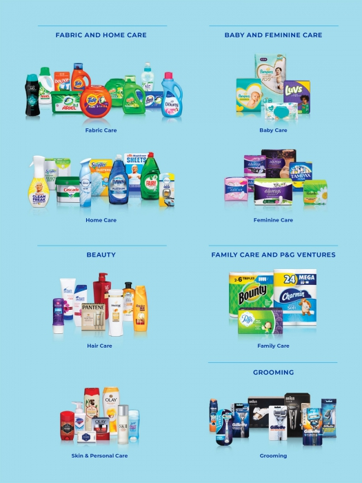 Page from P&G Annual report featuring photography on blue